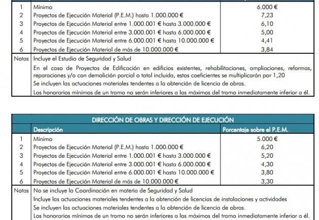Honorarios_Arquitectos_2014
