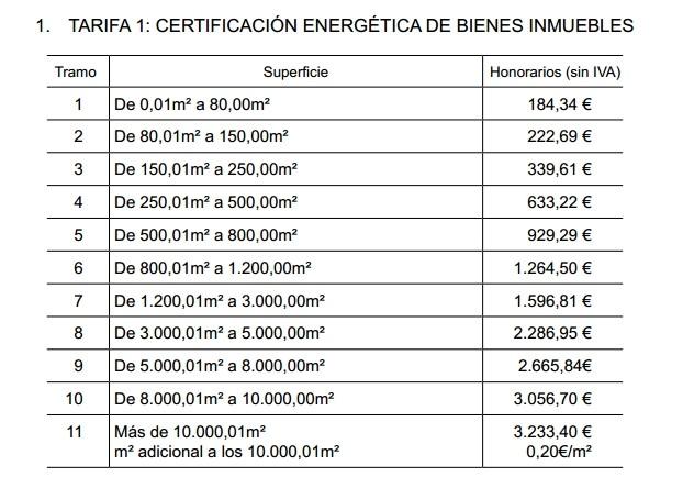 Tarifas_Certificado_Energético